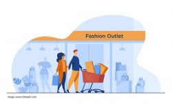Importance of a product recommendation feature on your fashion website.